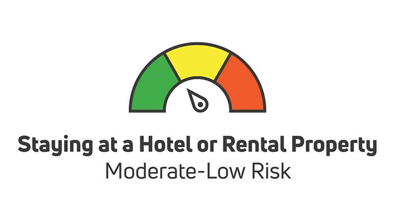 staying at a hotel or rental property is moderate to low risk