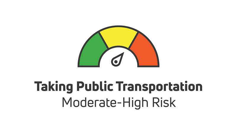taking public transportation is moderate to high risk