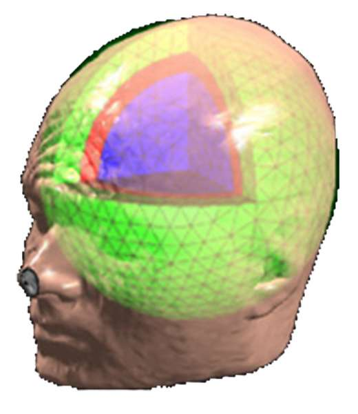 MEG/EEG head modeling: Spherical approximation