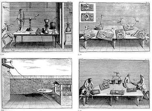 Discovering electrophysiology: Original experiences by L. Galvani in the 17th century.