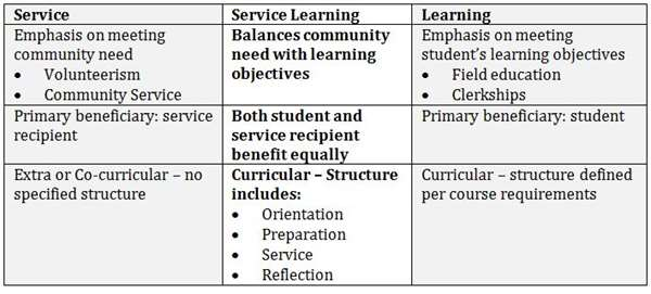 servicelearning2