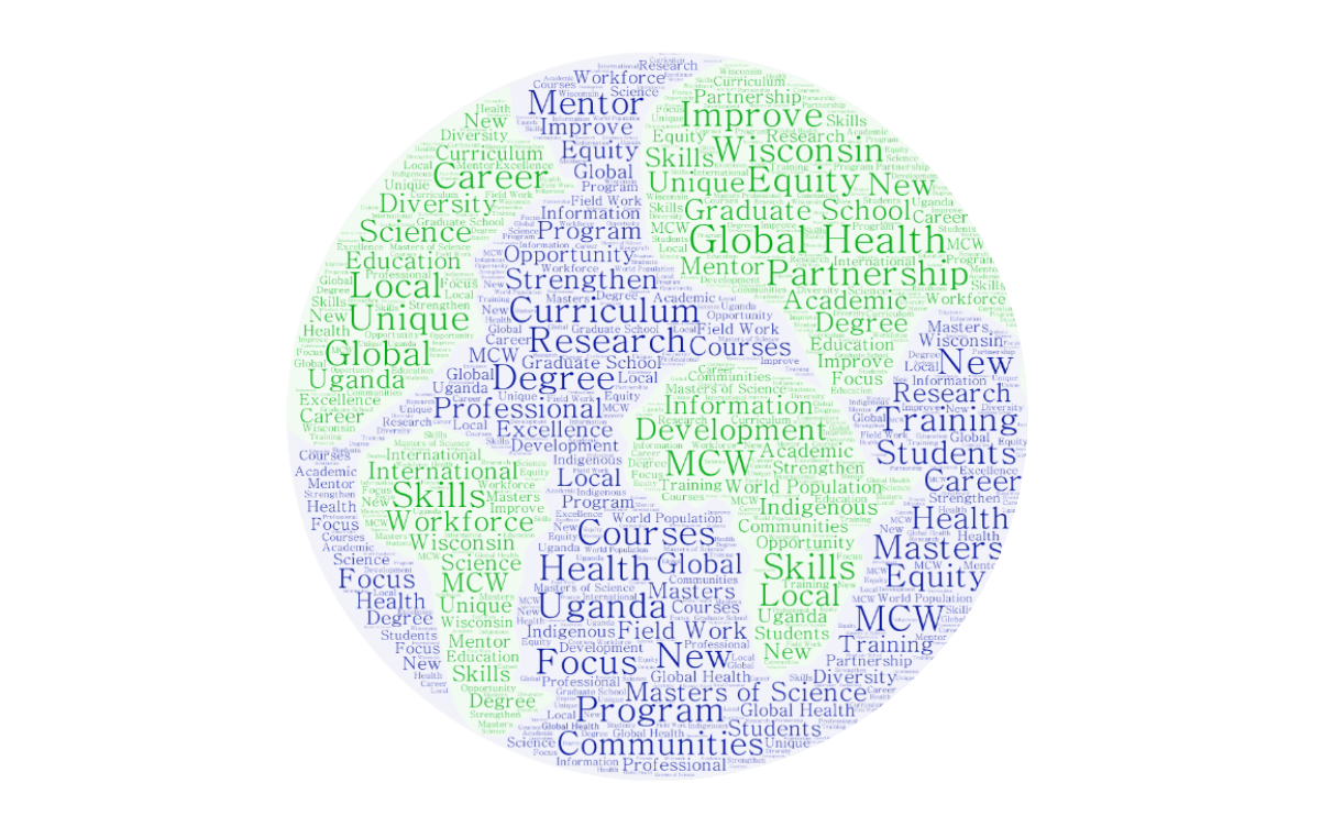 word cloud 2 image
